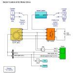 مدل سازی و شبیه سازی درایو موتور القایی با کنترل فضای برداری