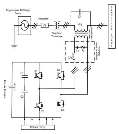 بهبود کیفیت توان در سیستم توزیع ولتاژ پایین بااستفاده از بازگردان دینامیکی ولتاژ (DVR)