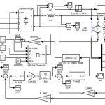 مدلسازی سیستم های درایو موتور DC در مطالعات دینامیکی سیستم های نیرو
