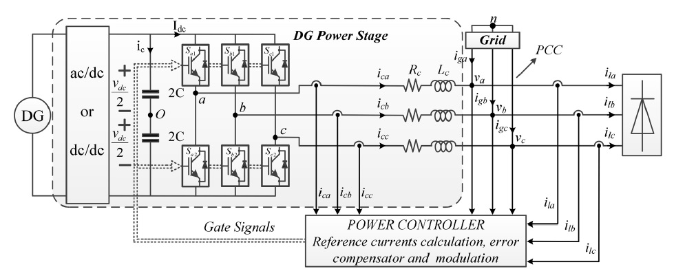 یک استراتژی کنترلی چند منظوره برای عملکرد پایدار واحدهای DG در شبکه های هوشمند