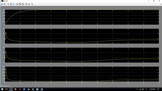 شبیه سازی موتور DC کمپوند + تئوری جامع کراس
