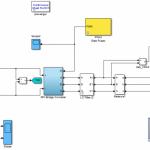 شبیه سازی اینورتر سه فاز متصل به شبکه PWM در متلب