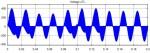 مبدل AC/AC مستقیم سه سطحی آبشاری-1