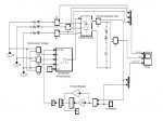 Estimation and Minimization of Harmonics in IEEE 13 Bus Distribution System-1