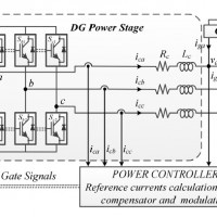 A Multifunction Control Strategy for the Stable Operation of DG Units in Smart Grids