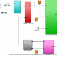 شبیه سازی کنترل سرعت موتور DC در متلب
