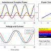 شبیه سازی رابطه بین ولتاژ و جریان در متلب