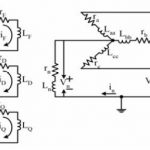 شبیه سازی ماشین سنکرون در مطالعه ی پایداری سیستم قدرت