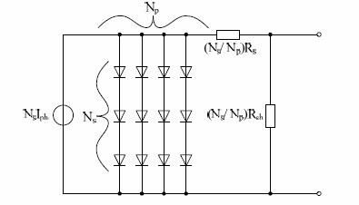طراحی مدل سلول صفحات خورشیدی برای سیستم تجدید پذیر مستقل