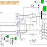 یک تبدیل جدید (انتقال) سه فاز به پنج فاز با استفاده از اتصال مخصوص ترانسفورماتور