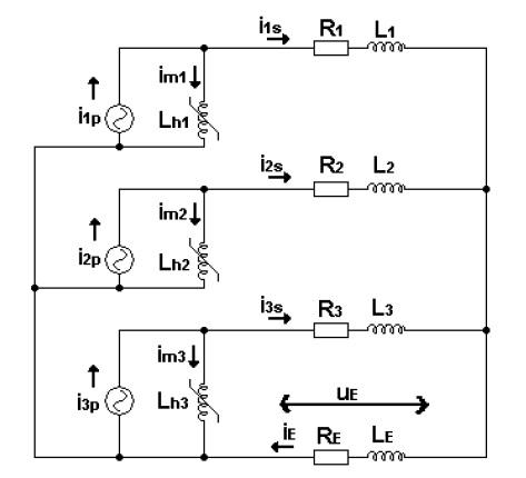 مدلسازی ترانسفورماتور جریان تحت شرایط اشباع